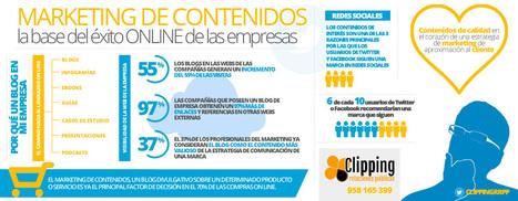 Marketing de Contenidos. Comunicación especializada | Clipping Relaciones Públicas | Danza Teatro | Scoop.it