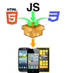 5 Best Mobile Web App Frameworks: Sencha Touch | Modus Create | ReactJS | Scoop.it
