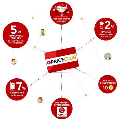 PriceMinister-Rakuten lance le « PriceClub » et innove en matière de « commerce collaboratif » - Blog PriceMinister | Revue de presse PriceMinister-Rakuten | Scoop.it