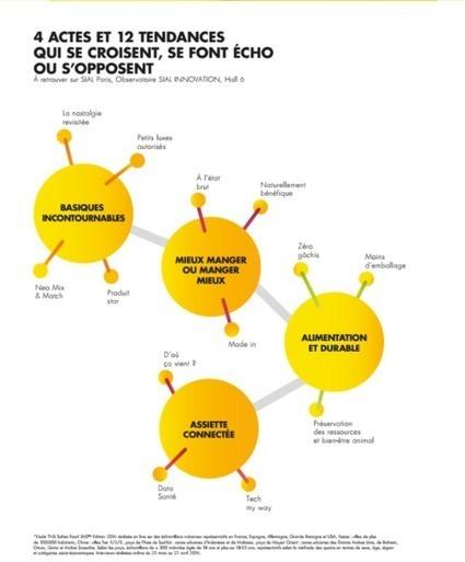 Food : la nouvelle assiette du consommateur | Nutrition Santé | Scoop.it