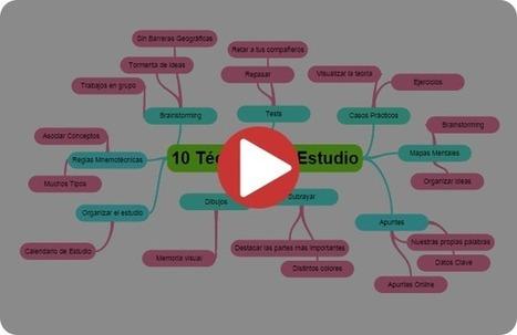 10 Técnicas de Estudio para Mejorar el Aprendizaje | Herramientas y recursos educativos TIC | Scoop.it