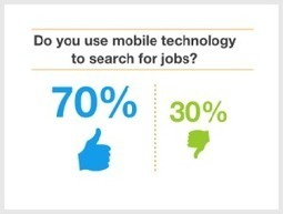 2013 Mobile Recruiting Outlook (Whitepaper) | Recruiter | Scoop.it
