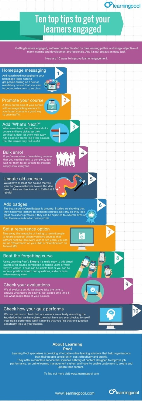 10 Tips to Get eLearners Engaged Infographic | Zentrum für multimediales Lehren und Lernen (LLZ) | Scoop.it