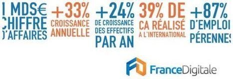 Lancement de France Digitale, visant à la promotion de l'innovation numerique | Paris lifestyles | Scoop.it
