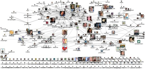 The Search for the Google of the Social Graph | social media news | Scoop.it