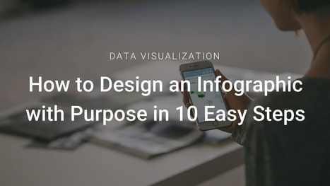 How to Design an Infographic with Purpose in 10 Easy Steps   Infogr.am   Recursos Online   Scoop.it
