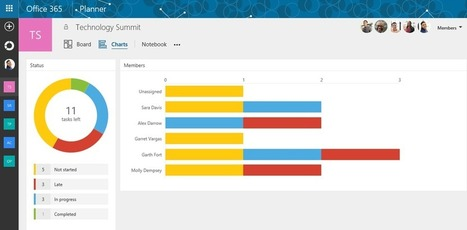 Microsoft Planner ready for showtime - Office Blogs | Software Tips | Scoop.it
