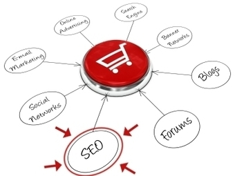 E-commerce e SEO: arricchire la descrizione prodotto è fondamentale - HostingTalk | Stellissimo SEO | Scoop.it