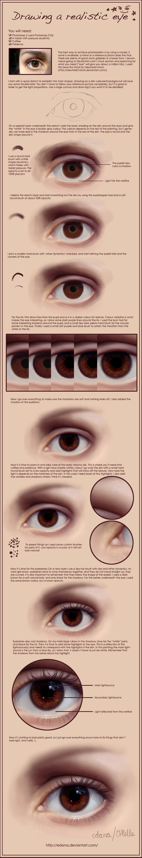 Drawing a realistic eye   art sculpture enseignement   Scoop.it