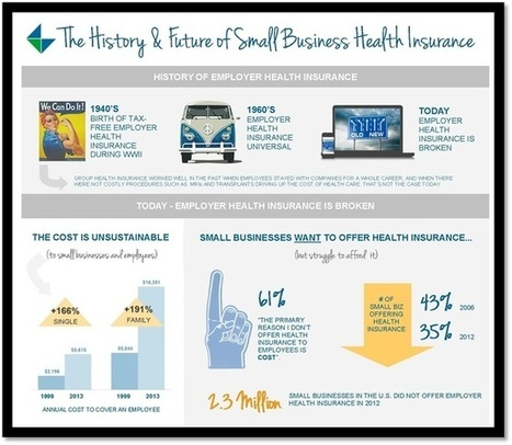 The History and Future of Small Business Health Insurance [Infographic] - Clarifying Health (blog) | insurance | Scoop.it
