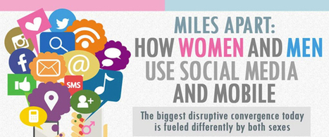How Women and Men Use Social Media [Infographic] | Marketing to Women | Scoop.it