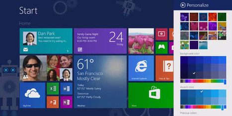 Microsoft Highlights The Start Screen Customization Options In Windows 8.1 | Using Apps and Social Media in Education | Scoop.it