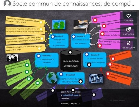 Tweet from @cafepedagogique | Cartes mentales | Scoop.it