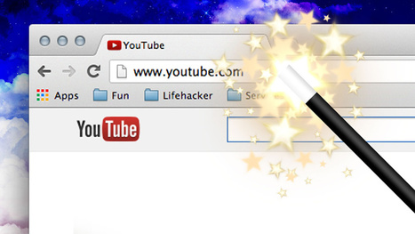 The Six Best YouTube URL Tricks | Tech | Scoop.it