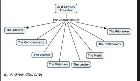 8 Characteristics of The 21st Century Teacher | Leadership, Innovation, and Creativity | Scoop.it
