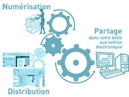L'informatique et le multimédia | actuinformatik | Scoop.it