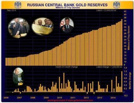 La Trampa de Oro del Maestro de Ajedrez  ... Vladimir Putin... que pocos llegan a entender | La R-Evolución de ARMAK | Scoop.it