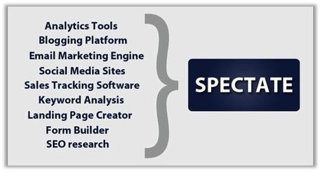 Why Inbound Marketing? | Spectate | Institut de l'Inbound Marketing | Scoop.it