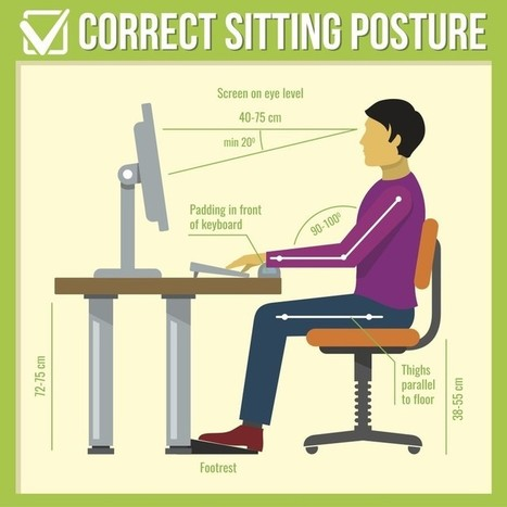 Health Check: can bad posture give you a hunchback?   Physical and Mental Health - Exercise, Fitness and Activity   Scoop.it