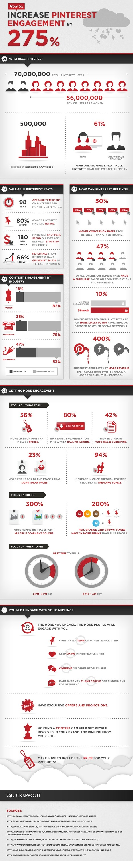 ENGAGEMENT -  Increase Pinterest Engagement by 275%  INFOGRAPHIC | Pinterest for Business | Scoop.it