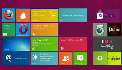 How To Convert Your Windows 7 To Windows 8 User Interface | Technispace: Social information technology share blog | Scoop.it