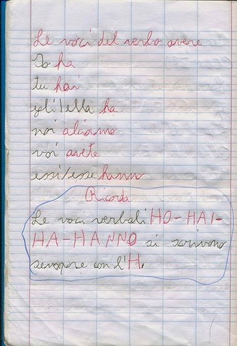 Mamme come me: Verbo avere e l'uso dell' H   Confronto sulla scuola   Scoop.it