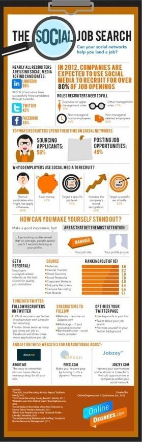 Est-ce que votre réseau social peut vous aider à trouver un emploi ? #infographie « id-carrieres Le Blog | Wiki Métiers | Scoop.it