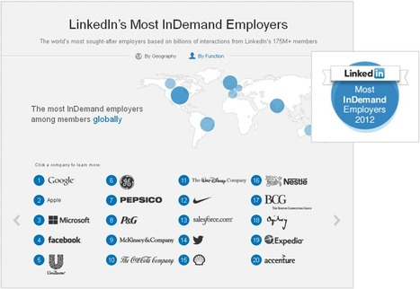 Ranking the 100 Most InDemand Employers Using LinkedIn Data [INFOGRAPHIC] | AtDotCom Social media | Scoop.it