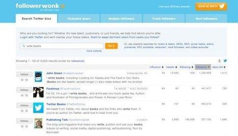 7 herramientas de ayuda para el contacto entre bloggers   Apps, Softwares y Web 2.0   EdumaTICa: TIC en Educación   Scoop.it