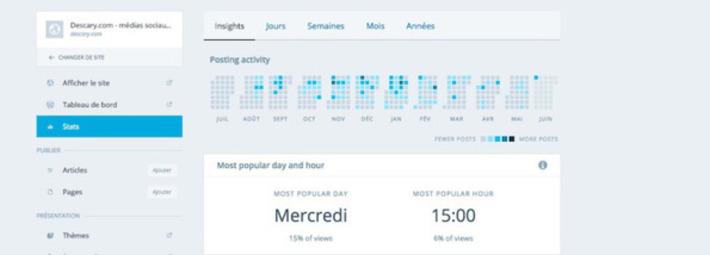 Wordpress vous indique le meilleur moment pour publier | TIC et TICE mais... en français | Scoop.it