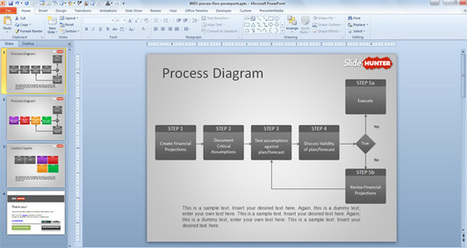 Free Process Flow Diagram Template for PowerPoint | test | Scoop.it