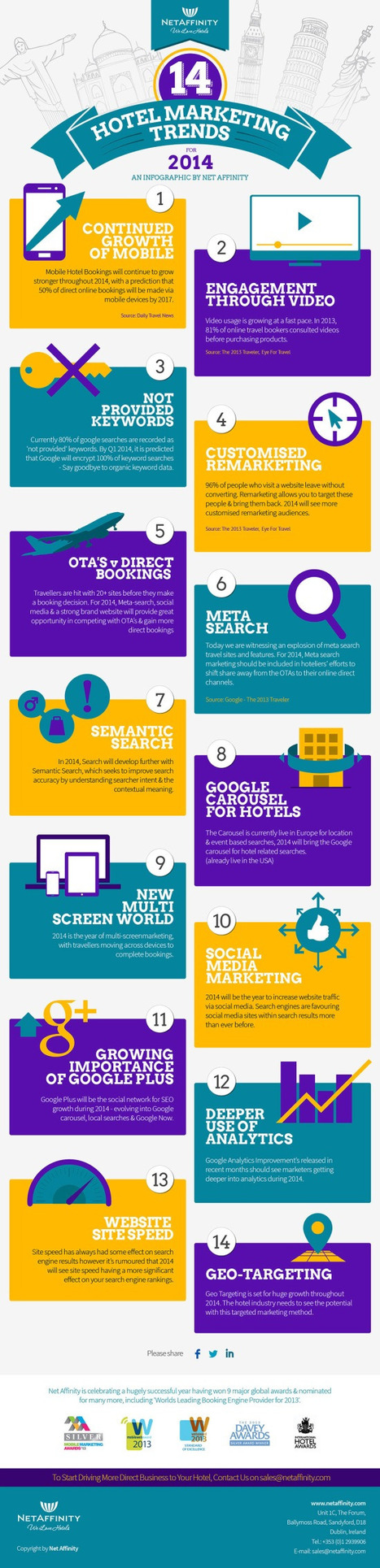 14 Digital Marketing Trends for Hotels in 2014 [INFOGRAPHIC] | e-Tourism | Scoop.it