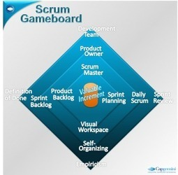 Let's make the Definition of Done a Scrum artefact | Agile Methods | Scoop.it