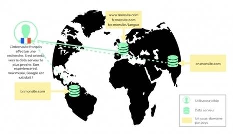 SEO international : la checklist pour une stratégie performante | SEO | Scoop.it