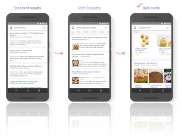 Aperçu d'une nouveauté Google : les Rich Cards ! | Search engine optimization : SEO | Scoop.it