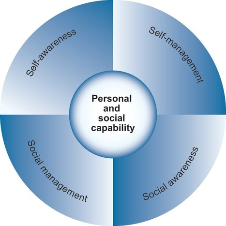 The Australian Curriculum v8.0 Personal and social capability | Personal and Social Capability | Scoop.it