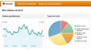 10 nouveautés de Google Analytics | Référencement sur Google | Scoop.it