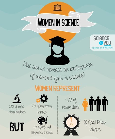 Femmes et sciences à l'honneur lors des journées Science & You | Women and science | Scoop.it