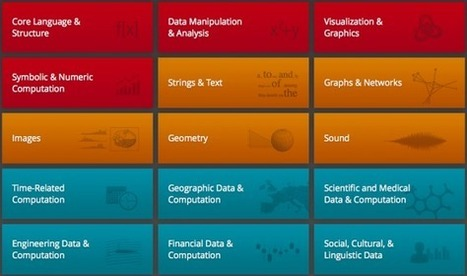 Knowledge-based programming: Wolfram releases first demo of new language, 30 years in the making | cooltech | Scoop.it