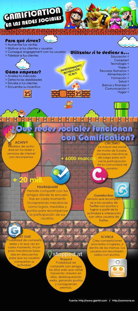 Gamificación en las redes sociales | gamificación y aprendizaje | Scoop.it