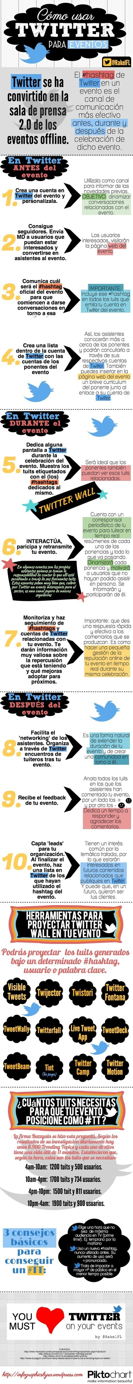 Cómo usar Twitter para eventos #infografia #infographic #marketing #socialmedia | MediosSociales | Scoop.it