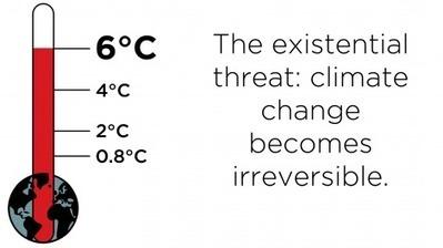 Ce qu'il faut savoir sur le changement climatique | Shamengo | Préserver la planète | Scoop.it