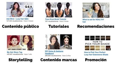 Guía definitiva con estrategias y tips para canales de Youtube   Social Media, Marketing y Contenidos   Scoop.it