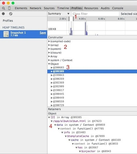 Fixing Memory Leaks in AngularJS and other JavaScript Applications | AngularJS | Scoop.it