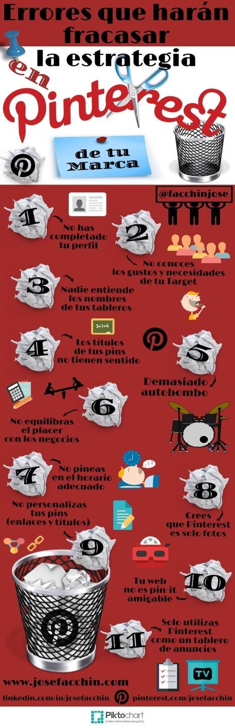 Estrategia de marketing en Pinterest: ¿De verdad tienes una? | Pinterest | Scoop.it