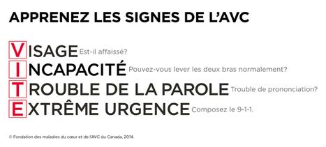 Reconnaître l'AVC, V-I-T-E | Marketing digital, communication, etc. | Scoop.it