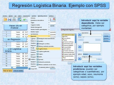 SPSS, herramienta de investigación para el learning is the work! (Educación disruptiva) | Educación y TIC | Scoop.it