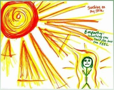 How Important Is Empathy In Education? | Banco de Aulas | Scoop.it