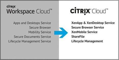 "Citrix Cloud: The Delivery Fabric to Say ""Yes"" to Cloud 