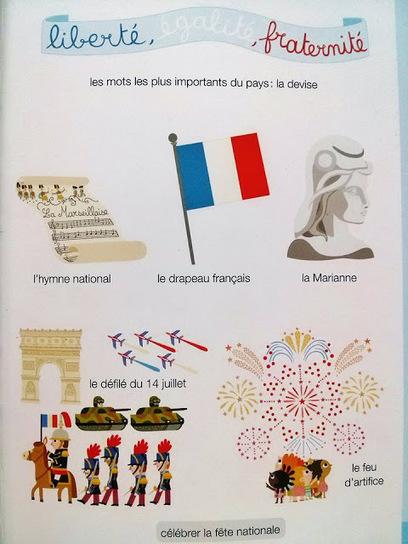 Aujourd'hui, fête nationale!   FLE enfants   Scoop.it
